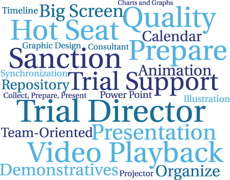 wordcloud-trial